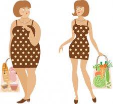 Правильное питание для похудения меню