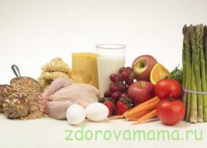 Sportivnaya-dieta-dlya-devushek